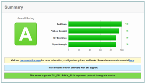 Qualys SSL Labs Report